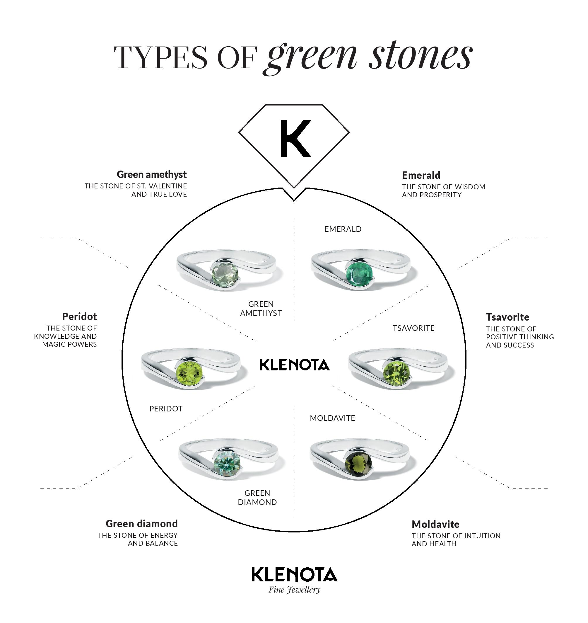 green gems infographics